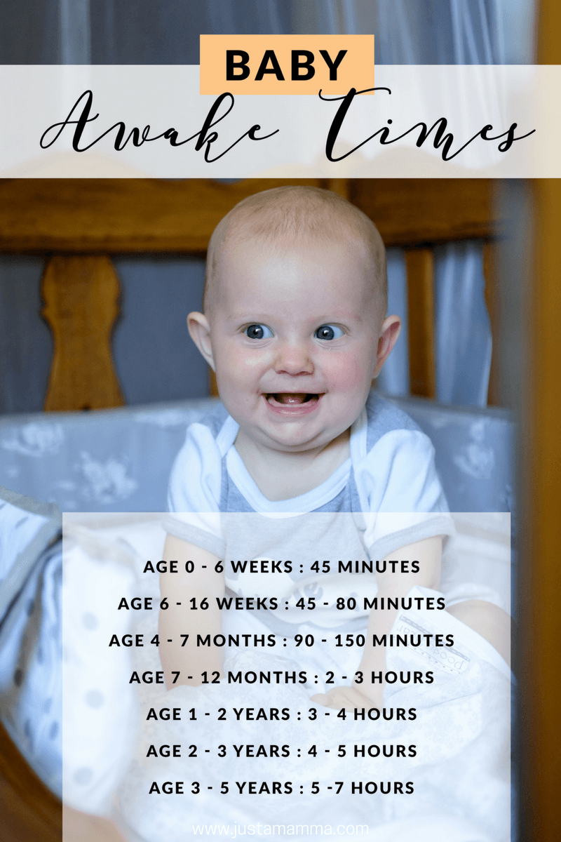 JustaMamma Sleeping and bedtime routine baby awake times