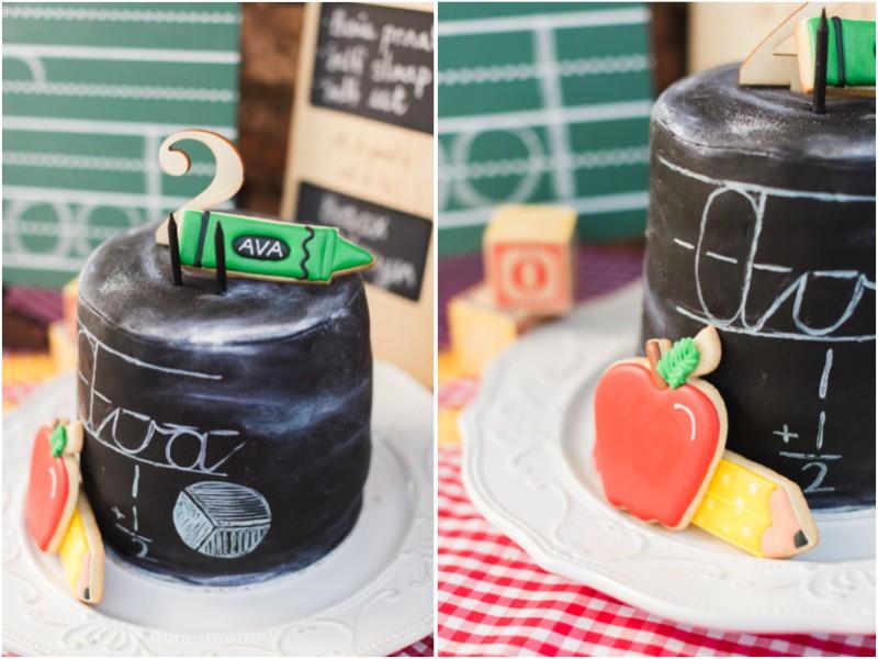 2nd Birthday Cake Inspiration