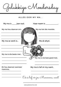 Moedersdag Vraagstuk Afrikaans