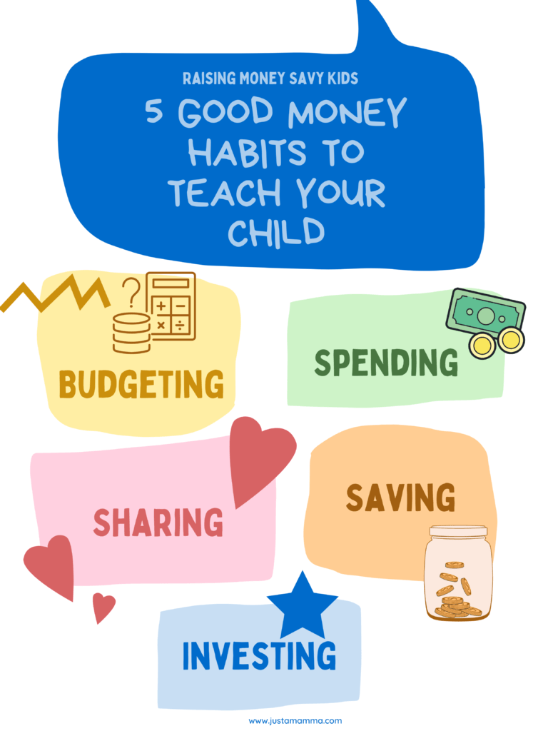 5 good money habits to teach your child poster