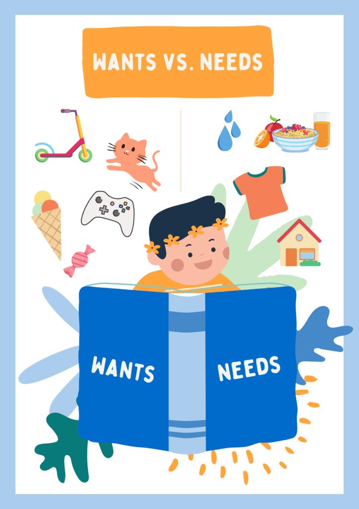 wants vs needs kids poster